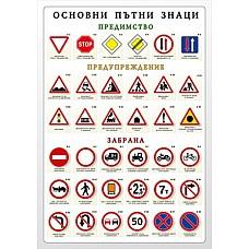 Основни пътни знаци - мини табло А4